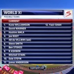Steyn and Amla in World XI