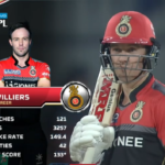 AB's incredible sixes