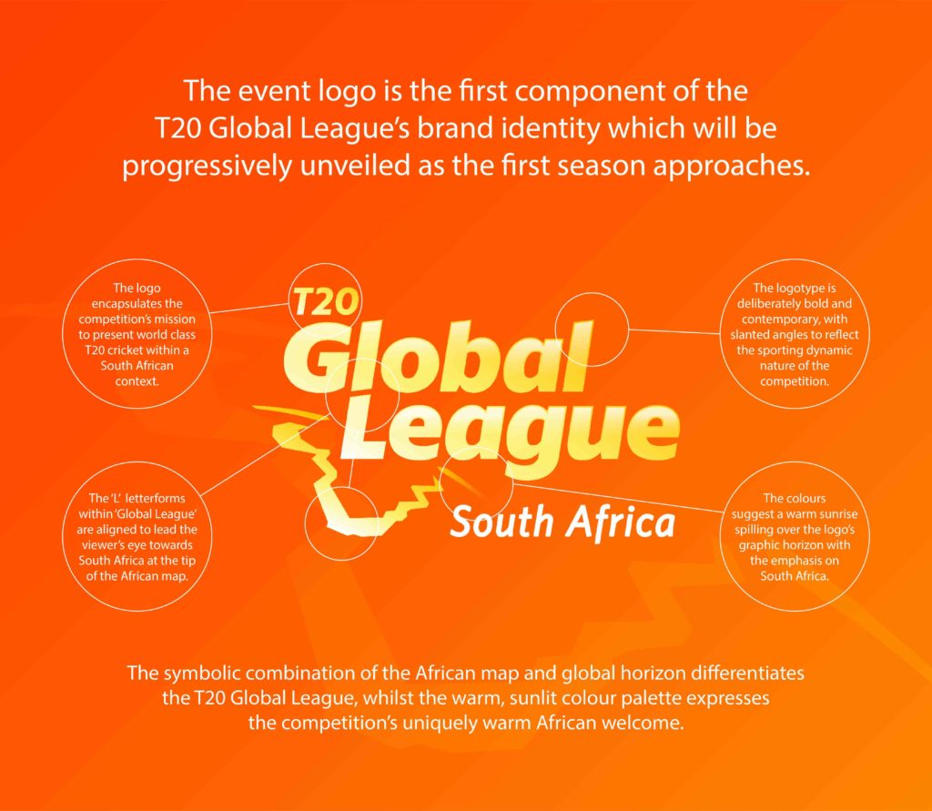 CSA launches T20 Global League