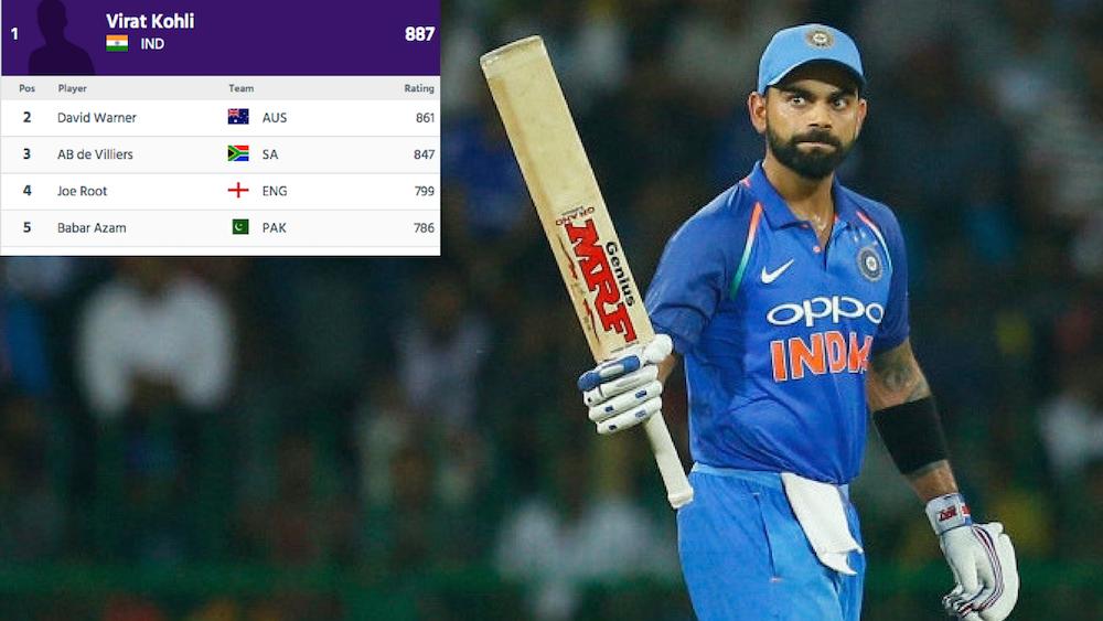Kohli draws level with Tendulkar's rankings record
