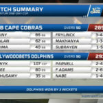 Highlights: Cobras vs Dolphins