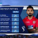 KL Rahul stuns DD with fastest IPL 50