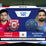 HIGHLIGHTS: KXIP vs RR