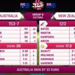 Highlights: Australia Women vs New Zealand Women