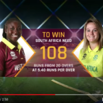 Highlights: Windies Women down Proteas